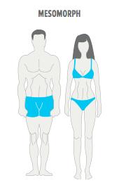 Ectomorf, Endomorf și Mesomorf: Cum să vă antrenați pentru tipul de corp