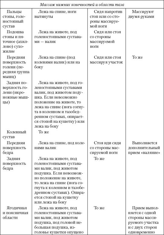 hipertenzijos ir hipotenzijos masažo ypatybės